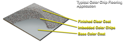 main_site_aspartx_shell_body_image_flooring_01